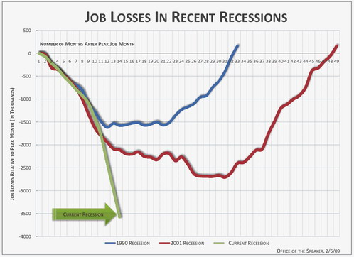 job-losses-3-rec